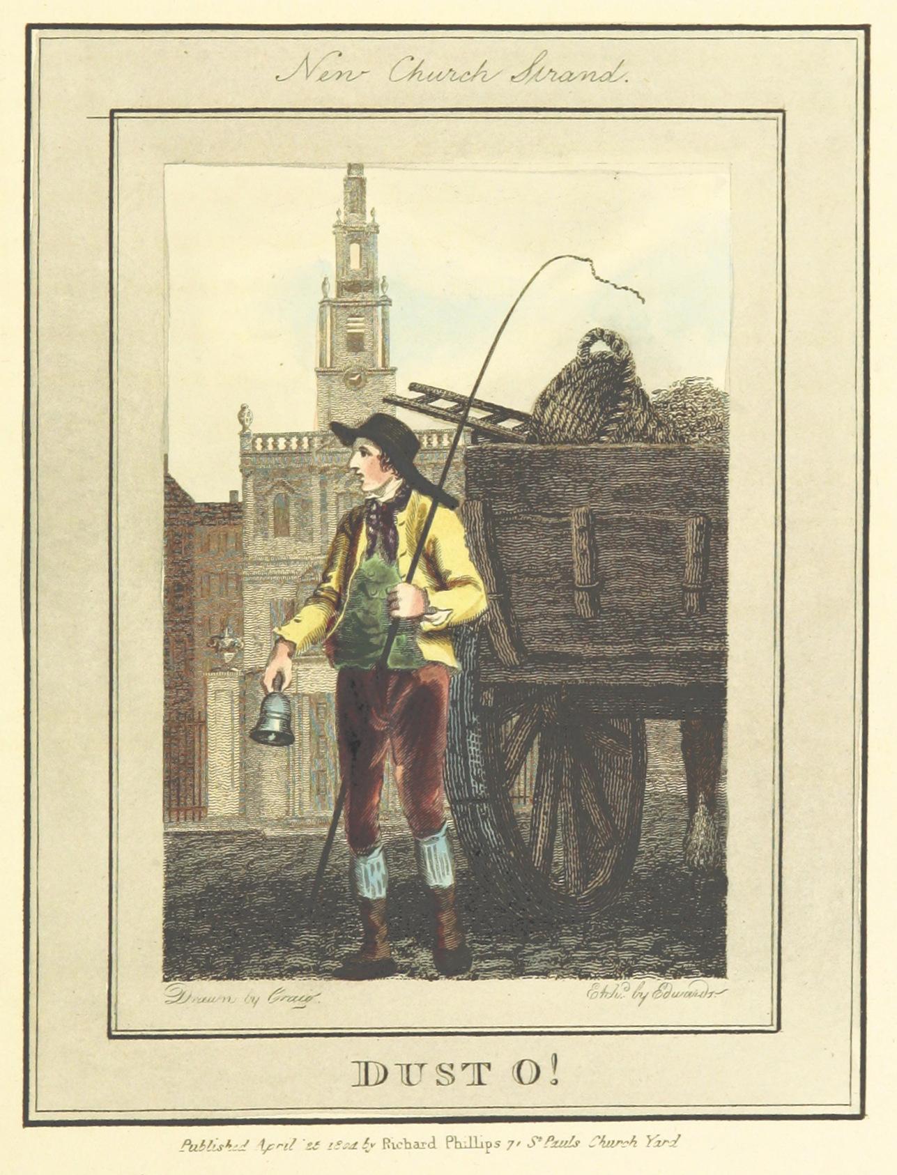 Phillips(1804)_p593_-_New_Church_Strand_-_Dust_O!